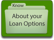 Know about your loan options