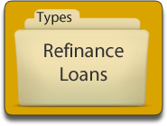 Types of refinance loans